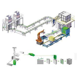 Pagdumala sa Palletizing Production sa Secondary Packaging