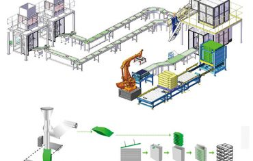 secondary packaging production palletizing line